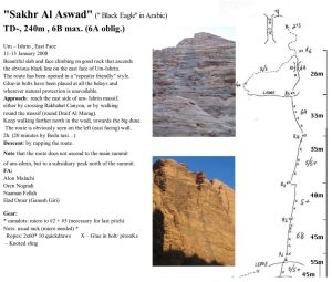 single pitch bolt protectd climbs Wadi rum
